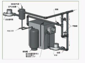 帕雷士锅炉TC系列
