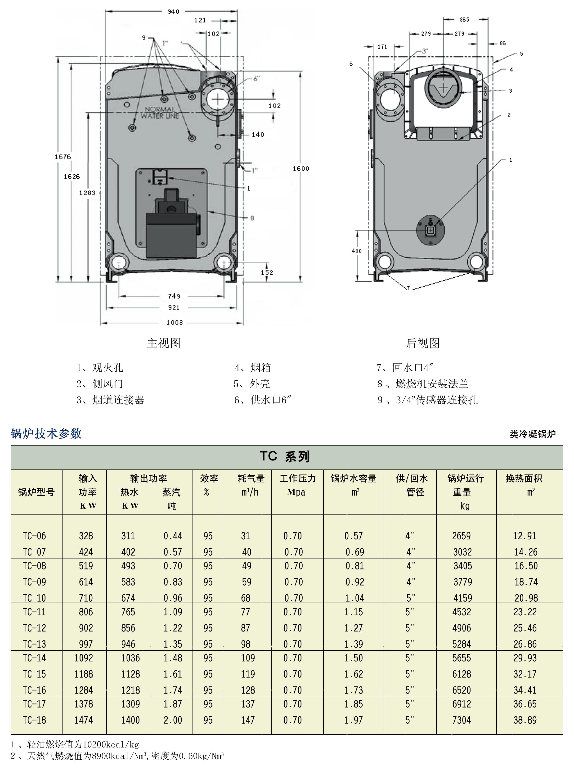商用燃气热水锅炉帕雷士锅炉TC系列